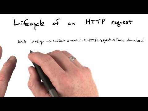 Network latency - Mobile Web Development