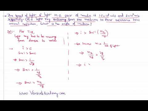 Ray Optics Problem on Total Internal Reflection Finding Angle of Incidence for JEE and NEET Physics