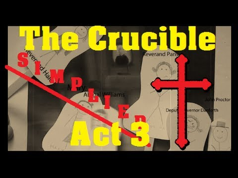 The Crucible Act 3 Simplified