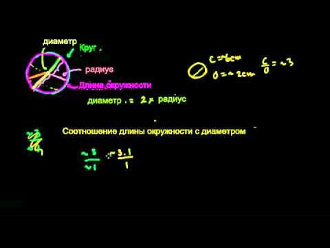 Круг: радиус, диаметр, длина окружности