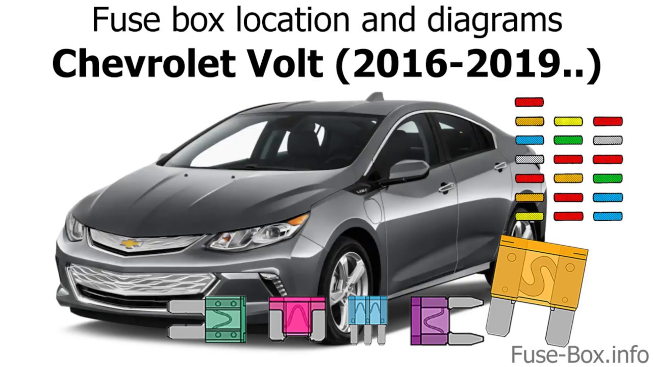 medium resolution of fuse box location and diagrams chevrolet volt 2016 2019