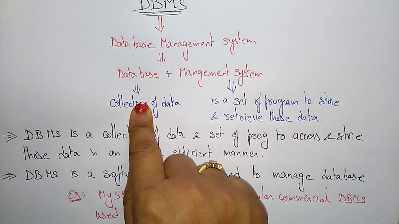 Dbms Tutorial For Beginners