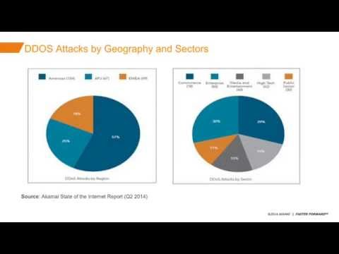 Shellshock & more: Case studies on mitigation & attack strategies in Asia Pacific & Japan