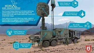 Gambar cover ASELSAN - KORAL Mobil Radar EH (Elektronik Harp) Sistemi | Hava Kuvvetleri Komutanlığı Teslim Töreni