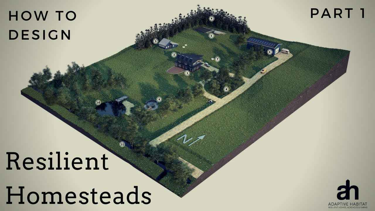 Designing Your Resilient Home Acreage Or Farm Part 1 Youtube