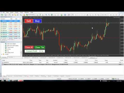 Feature and instruction of Trade Guard Forex Expert Advisor (EA) / Robot