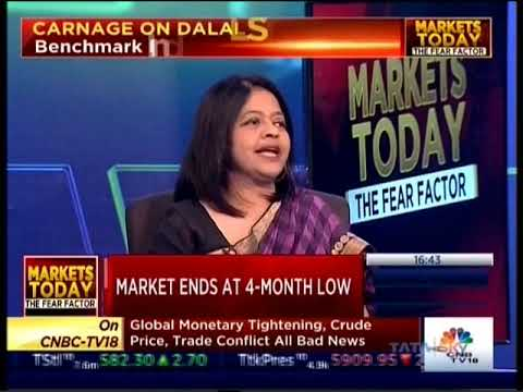 Navneet Munot, CIO, SBI Mutual Fund on CNBC Markets Today - The Fear Factor on 4th October 2018