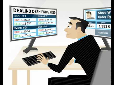 Dealing Desk Forex Broker Description by FXCM