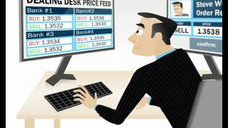 Dealing Desk Forex Broker Description by FXCM