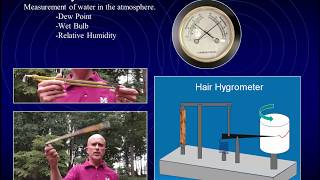 Meteorology 20 Measuring and Mapping the weather