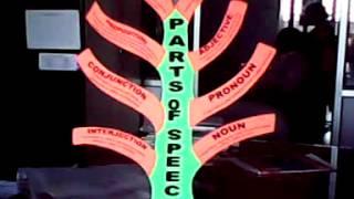 PARTS OF SPEECH TREE MODEL