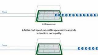 Clockspeed