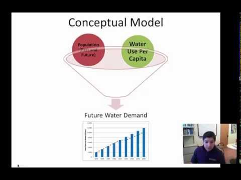 2015 Exercise 01: Population, WUPC and Future Water Demand