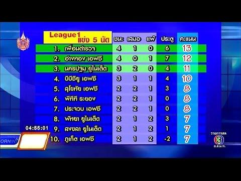 HAVE A NICE DAY |  ตารางคะแนนของฟุตบอลไทยลีก ดิวิชั่น 1 | 16-03-58