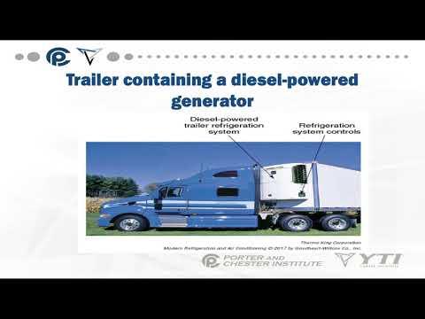 AdvancedRefrigeration - Transport Refrigeration Part 1