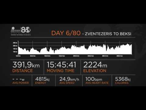 Artemis World Cycle Day 6: Zventezeris to Beksi