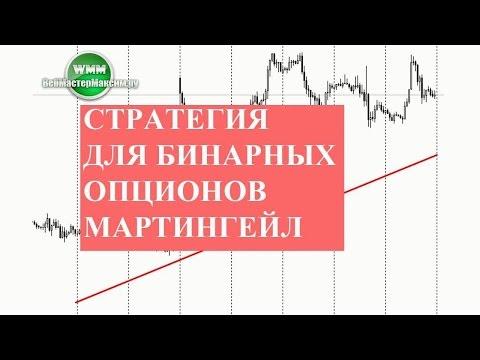 Стратегия для бинарных опционов New Martingale