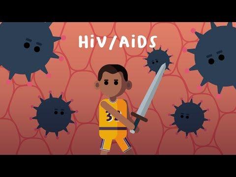 Melawan HIV/AIDS