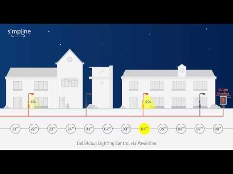 Principiul de functionare telegestiune iluminat stradal- control PLC