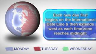 The International Date Line explained