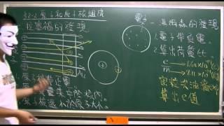 基礎物理(一) 2-2原子與原子核的結構