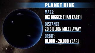 The Nibiru Cataclysm: Has Planet X Returned to Our Solar System?