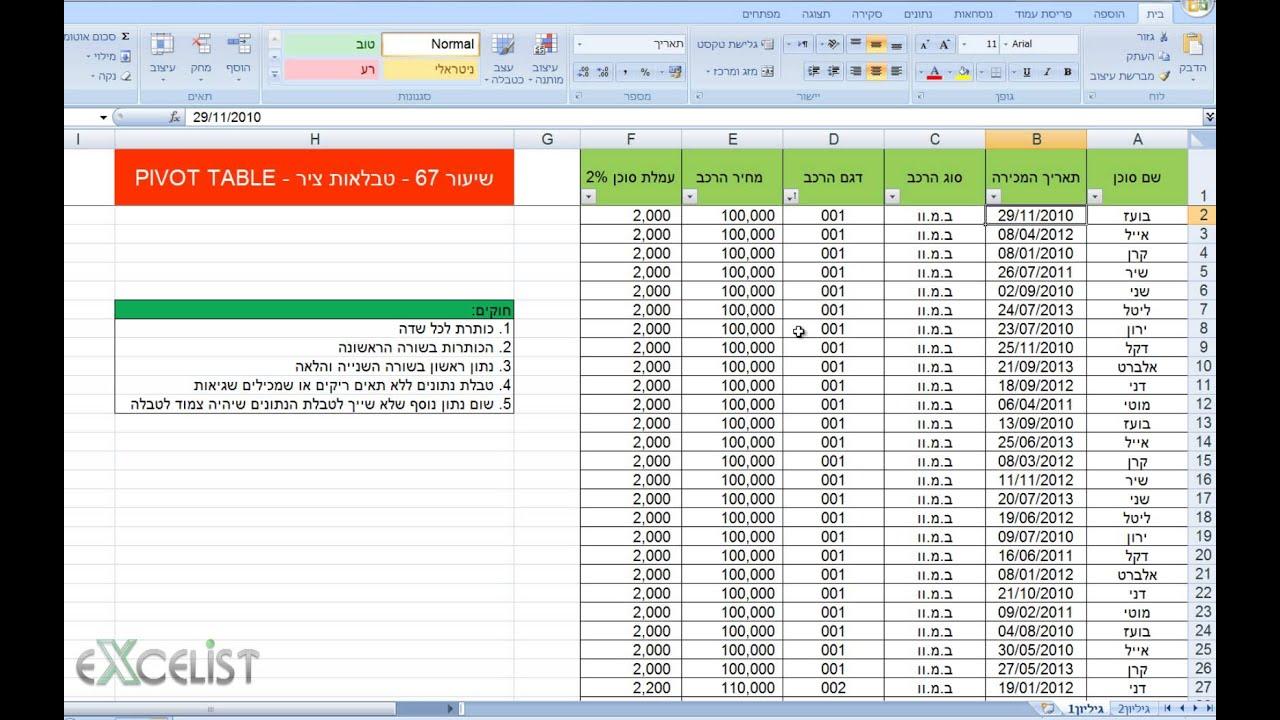 לימוד אקסל שיעור 67 - טבלת ציר אקסל פיבוט PIVOT TABLE
