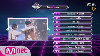 What are the TOP10 Songs in 2nd week of June? M COUNTDOWN 180614 EP.574