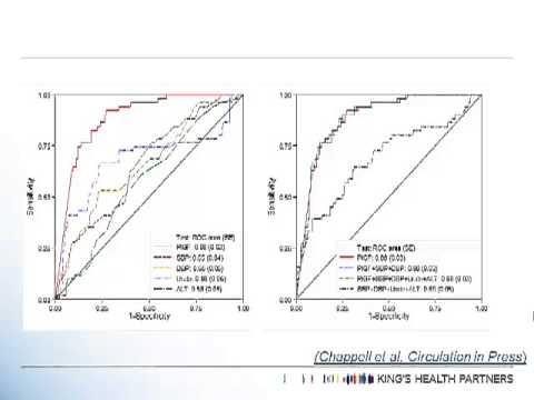 Poliklinika Harni - ACOG razmatra vrijednost probira za preeklampsiju u prvom tromjesečju
