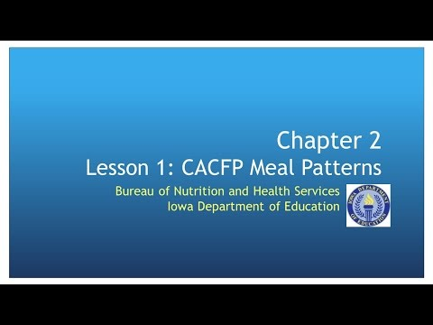 Lesson1: CACFP Meal Patterns