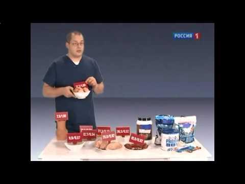 Как принимать протеин до или после тренировки