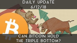 Daily Update (6/12/18) | Can bitcoin hold the triple bottom?