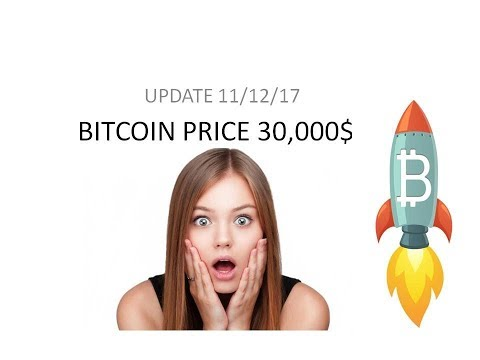 UPDATES #02 BITCOIN RUSSIA, ONE BITCOIN 30000$...IN HINDI