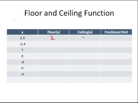 Floor and Ceiling Functions (Discrete Maths)
