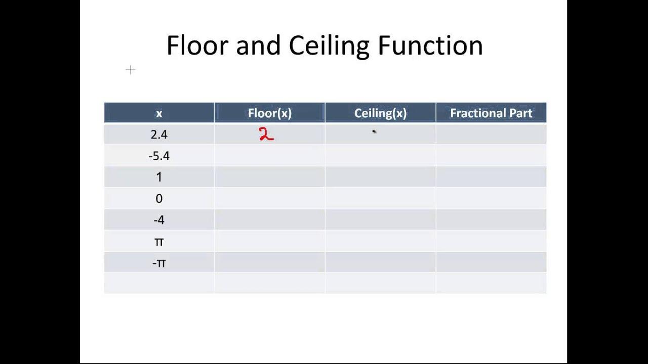 floor ceiling math