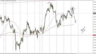 AUD/USD Technical Analysis for May 28, 2018 by FXEmpire.com