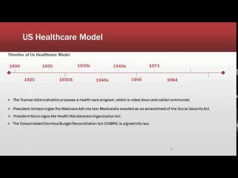 10 1 Healthcare Systems in Canada and the USA