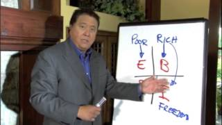 Robert Kiyosaki, how to gain financial freedom