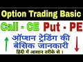 Option Trading for Beginners | Call Option Put Option | Option Trading Basic in Hindi