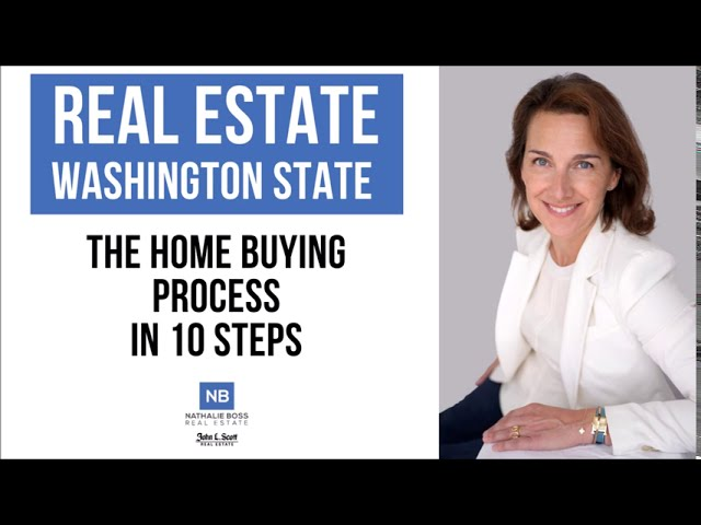 The home buying process in Washington State [Sept. 2020]