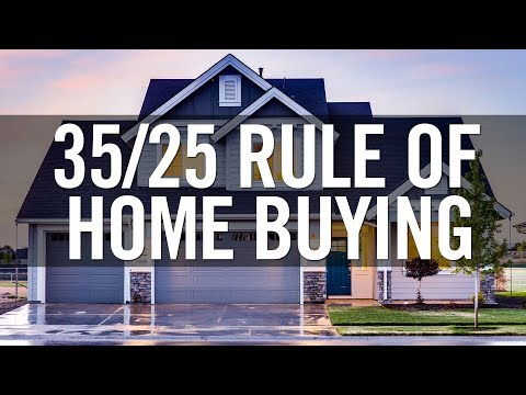 CAN YOU AFFORD IT? (House Edition!)