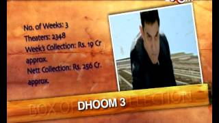 Dhoom 3, Mr Joe B. Carvalho, Sholay 3D, Dedh Ishqiya, Yaariyan - Box office report
