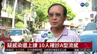 爆流感群聚感染 國防大學停課3天! | 華視新聞 20180911