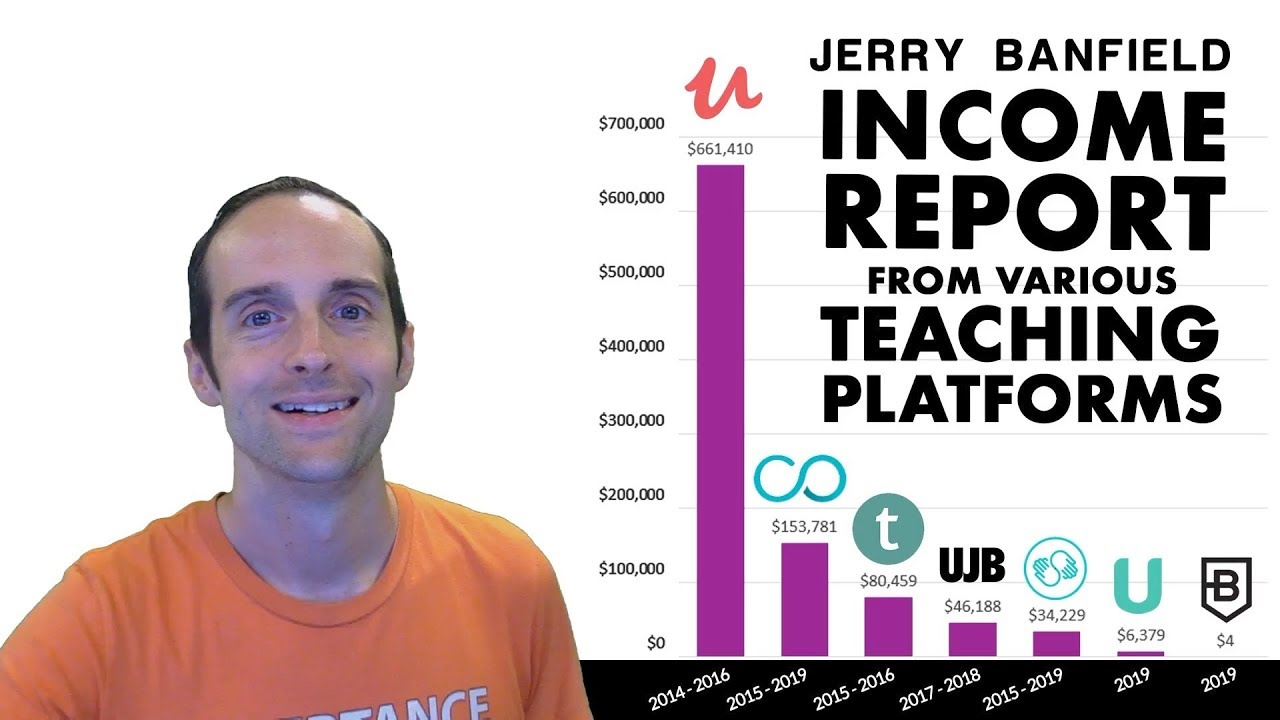 Income Report from Teaching on Udemy, StackCommerce, Teachable, Thinkific and Skillshare 2014 - 2019
