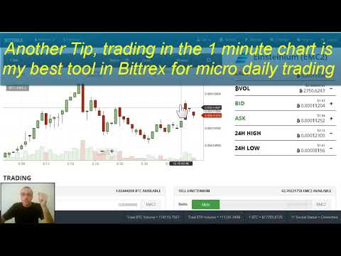 Another Successful Trade on Bittrex and I'm Sharing my Tips with You
