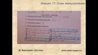 Лекция 17 План учебной интерпретации гороскопа