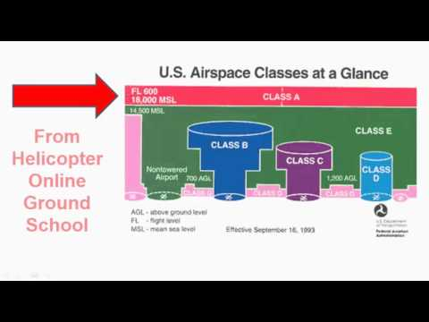 Class A Airspace Helicopter Online Ground School
