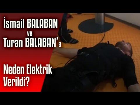 İsmail BALABAN Ve Turan BALABAN'a Neden Elektrik Verildi? | Ata Sporu TV