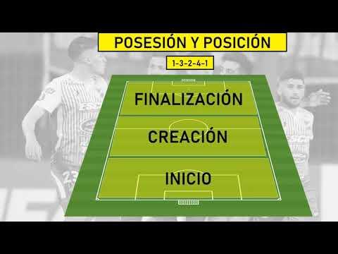 Defensa y Justicia vs Olimpia En Vivo Copa Libertadores from YouTube