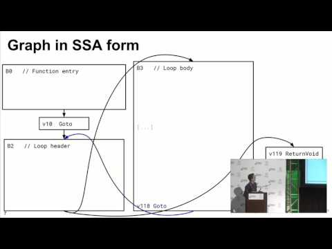 SFO15-208: Improving the Optimizing Compiler in Android Runtime (ART), plans & status